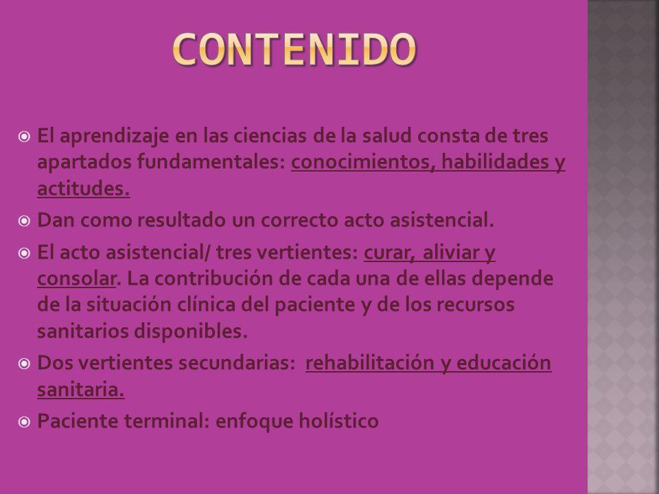 El aprendizaje en las ciencias de la salud consta de tres apartados fundamentales: conocimientos, habilidades y actitudes. Dan como resultado un corre