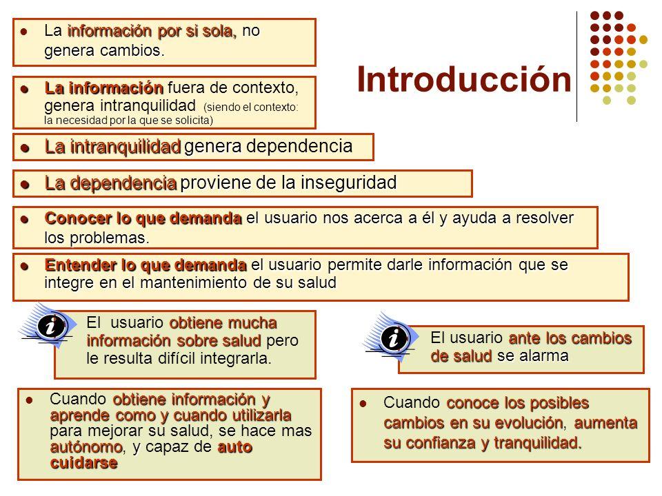 Introducción obtiene información y aprende como y cuando utilizarla autónomoyauto cuidarse Cuando obtiene información y aprende como y cuando utilizar