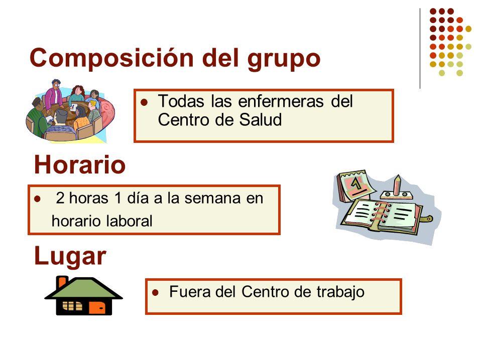 Composición del grupo Todas las enfermeras del Centro de Salud Horario 2 horas 1 día a la semana en horario laboral Lugar Fuera del Centro de trabajo