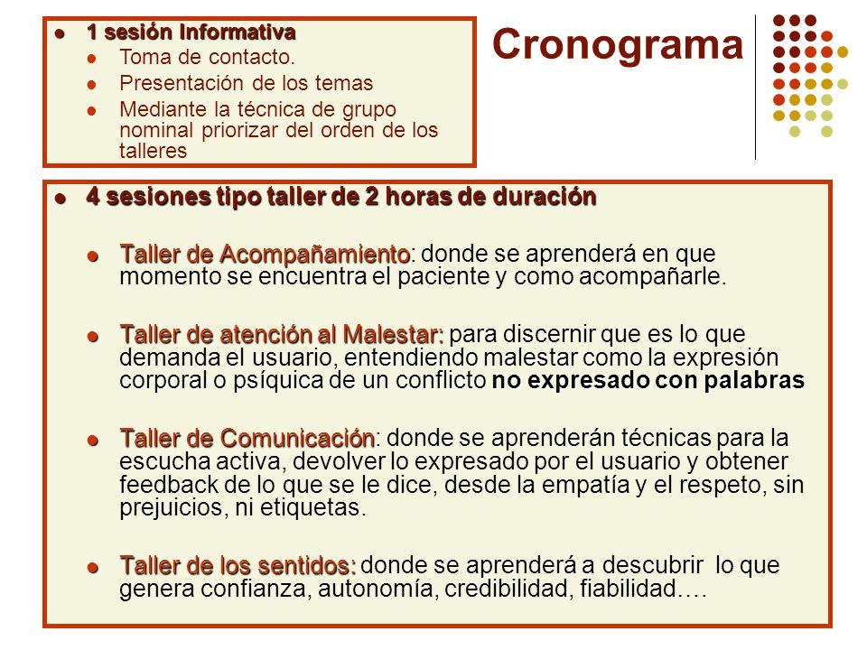 Cronograma 4 sesiones tipo taller de 2 horas de duración 4 sesiones tipo taller de 2 horas de duración Taller de Acompañamiento Taller de Acompañamien