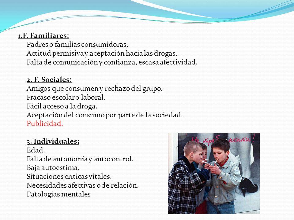 1.F.Familiares: Padres o familias consumidoras. Actitud permisiva y aceptación hacia las drogas.