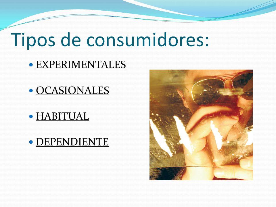 PLAN NACIONAL SOBRE DROGAS.(1985) Ministerio de Sanidad y Consumo Administraciones públicas e instituciones.