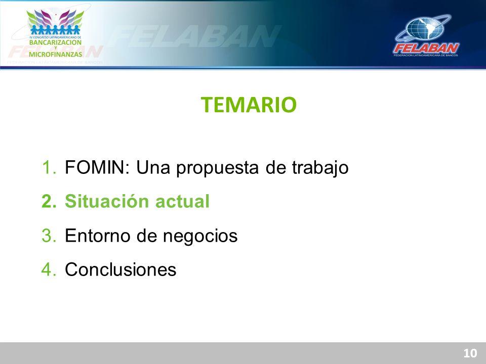 10 1. FOMIN: Una propuesta de trabajo 2. Situación actual 3. Entorno de negocios 4. Conclusiones TEMARIO