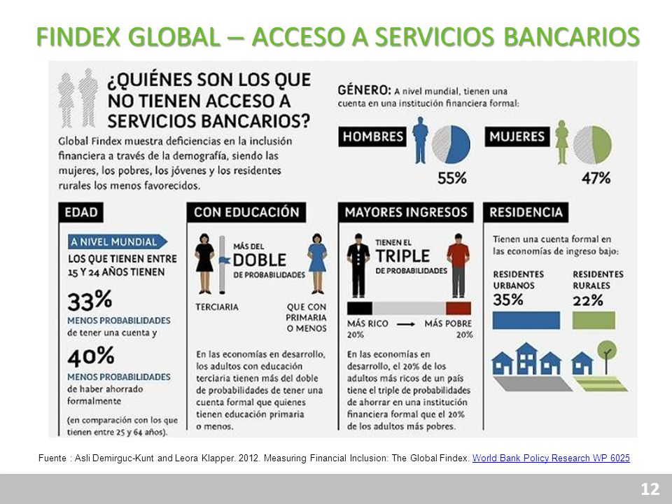 12 Fuente : Asli Demirguc-Kunt and Leora Klapper. 2012. Measuring Financial Inclusion: The Global Findex. World Bank Policy Research WP 6025World Bank
