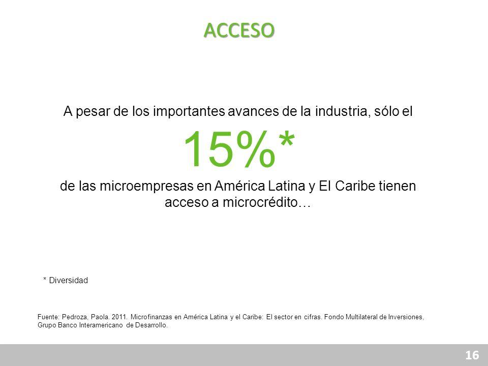 16 A pesar de los importantes avances de la industria, sólo el 15%* de las microempresas en América Latina y El Caribe tienen acceso a microcrédito… *