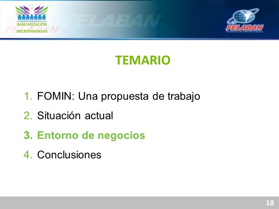 18 1. FOMIN: Una propuesta de trabajo 2. Situación actual 3. Entorno de negocios 4. Conclusiones TEMARIO