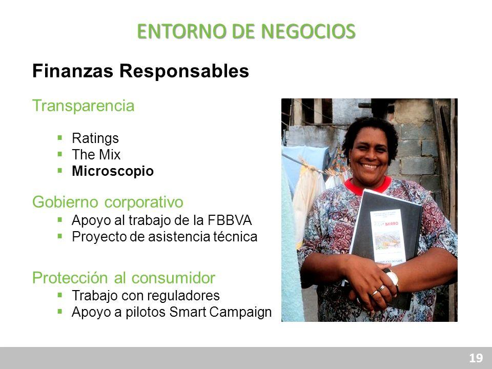 19 ENTORNO DE NEGOCIOS Finanzas Responsables Transparencia Ratings The Mix Microscopio Gobierno corporativo Apoyo al trabajo de la FBBVA Proyecto de a