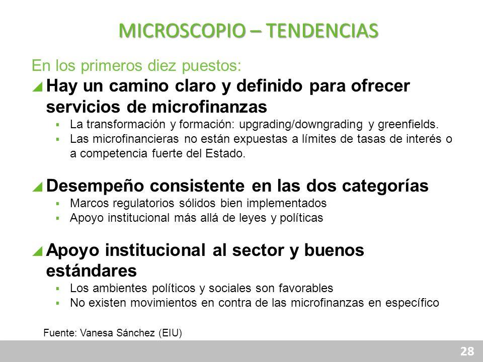28 MICROSCOPIO – TENDENCIAS En los primeros diez puestos: Hay un camino claro y definido para ofrecer servicios de microfinanzas La transformación y f