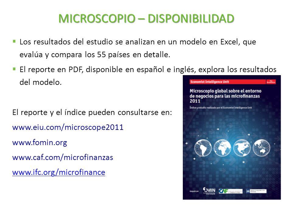 MICROSCOPIO – DISPONIBILIDAD Los resultados del estudio se analizan en un modelo en Excel, que evalúa y compara los 55 países en detalle. El reporte e