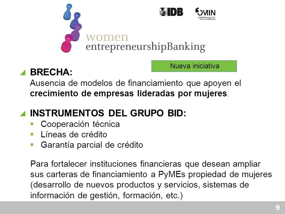 9 BRECHA: Ausencia de modelos de financiamiento que apoyen el crecimiento de empresas lideradas por mujeres. INSTRUMENTOS DEL GRUPO BID: Cooperación t