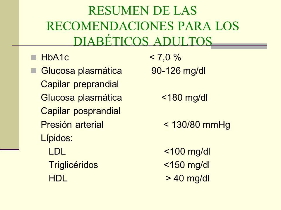RESUMEN DE LAS RECOMENDACIONES PARA LOS DIABÉTICOS ADULTOS HbA1c < 7,0 % Glucosa plasmática 90-126 mg/dl Capilar preprandial Glucosa plasmática <180 m