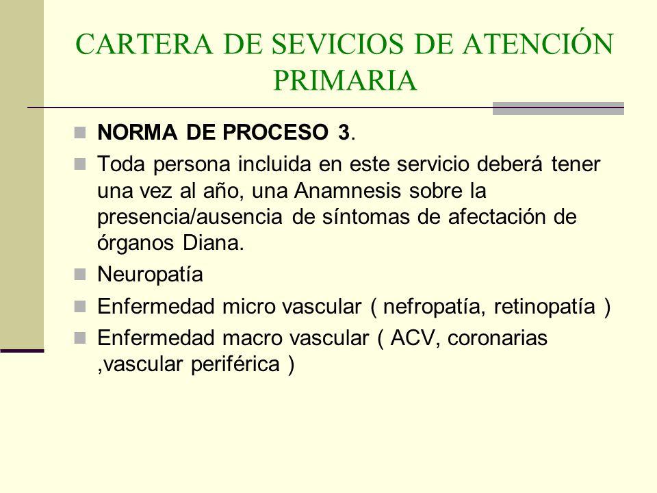 CARTERA DE SEVICIOS DE ATENCIÓN PRIMARIA NORMA DE PROCESO 3. Toda persona incluida en este servicio deberá tener una vez al año, una Anamnesis sobre l
