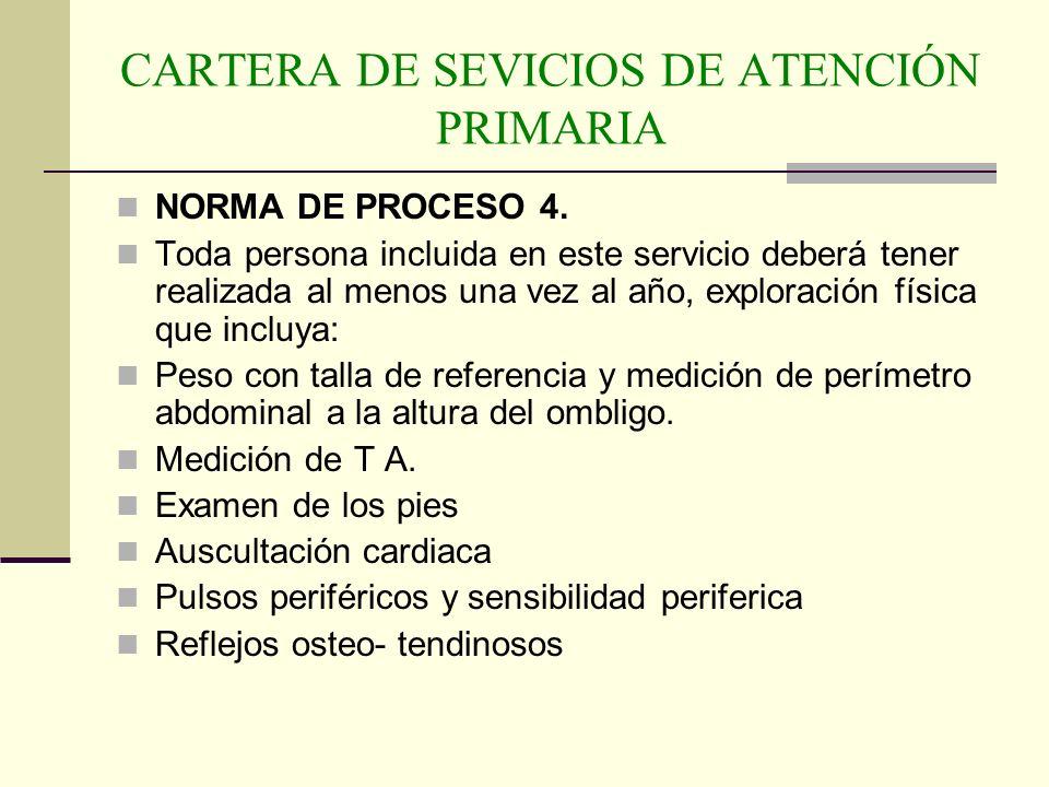 CARTERA DE SEVICIOS DE ATENCIÓN PRIMARIA NORMA DE PROCESO 4. Toda persona incluida en este servicio deberá tener realizada al menos una vez al año, ex
