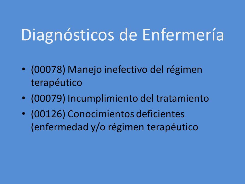 Diagnósticos de Enfermería (00078) Manejo inefectivo del régimen terapéutico (00079) Incumplimiento del tratamiento (00126) Conocimientos deficientes