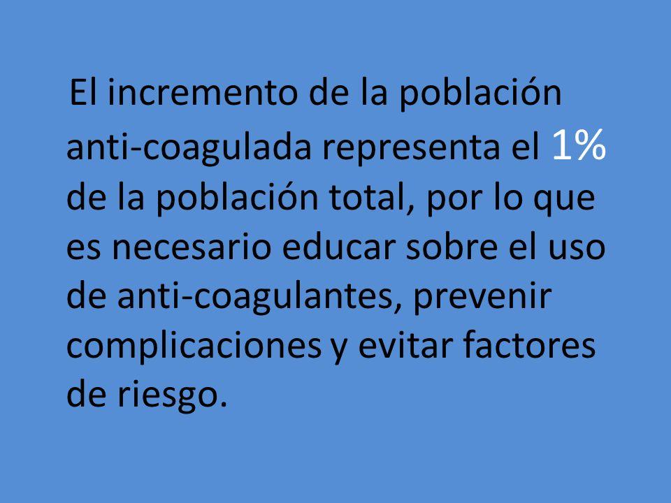 El incremento de la población anti-coagulada representa el 1% de la población total, por lo que es necesario educar sobre el uso de anti-coagulantes,