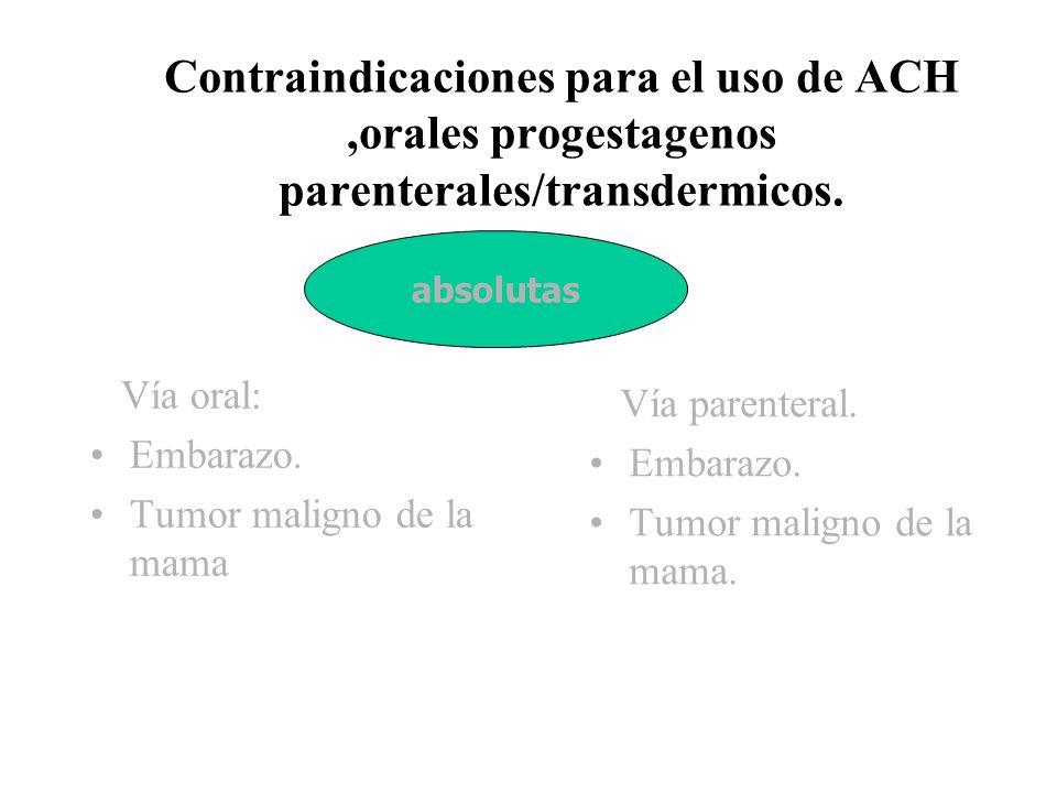 Contraindicaciones para el uso de ACH,orales progestagenos parenterales/transdermicos. Vía oral: Embarazo. Tumor maligno de la mama Vía parenteral. Em