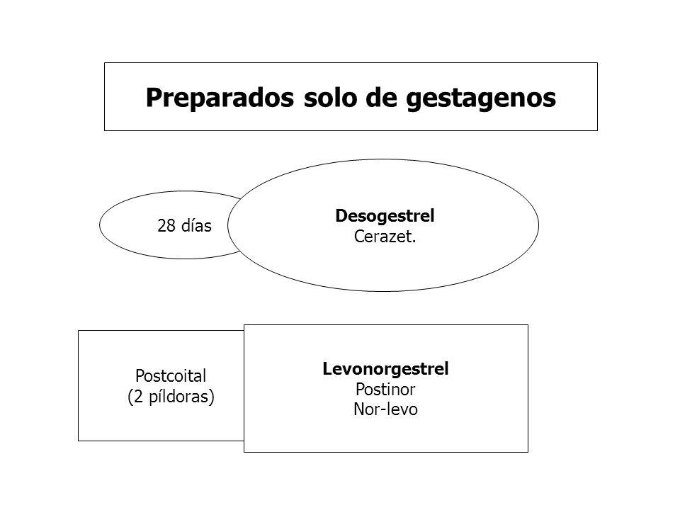 Preparados solo de gestagenos 28 días Desogestrel Cerazet. Postcoital (2 píldoras) Levonorgestrel Postinor Nor-levo