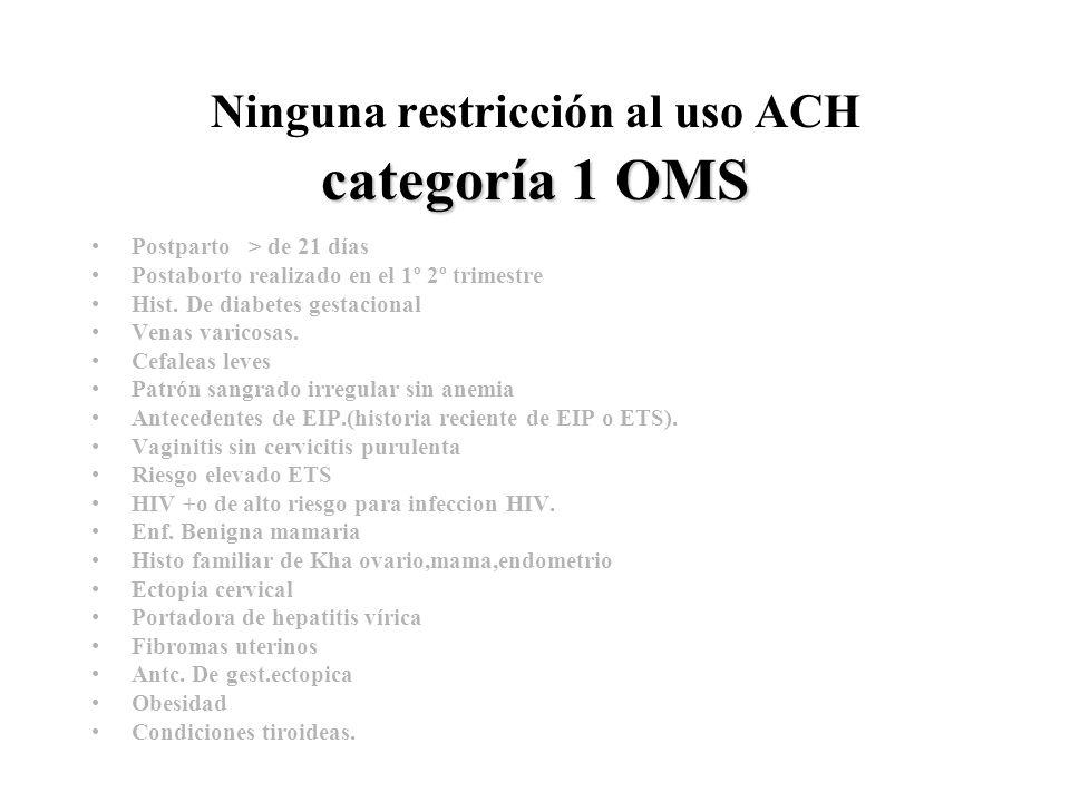 categoría 1 OMS Ninguna restricción al uso ACH categoría 1 OMS Postparto > de 21 días Postaborto realizado en el 1º 2º trimestre Hist. De diabetes ges