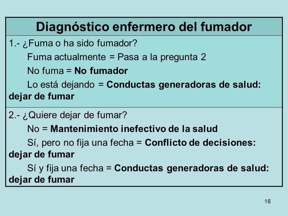 16 Diagnóstico enfermero del fumador 1.- ¿Fuma o ha sido fumador? Fuma actualmente = Pasa a la pregunta 2 No fuma = No fumador Lo está dejando = Condu