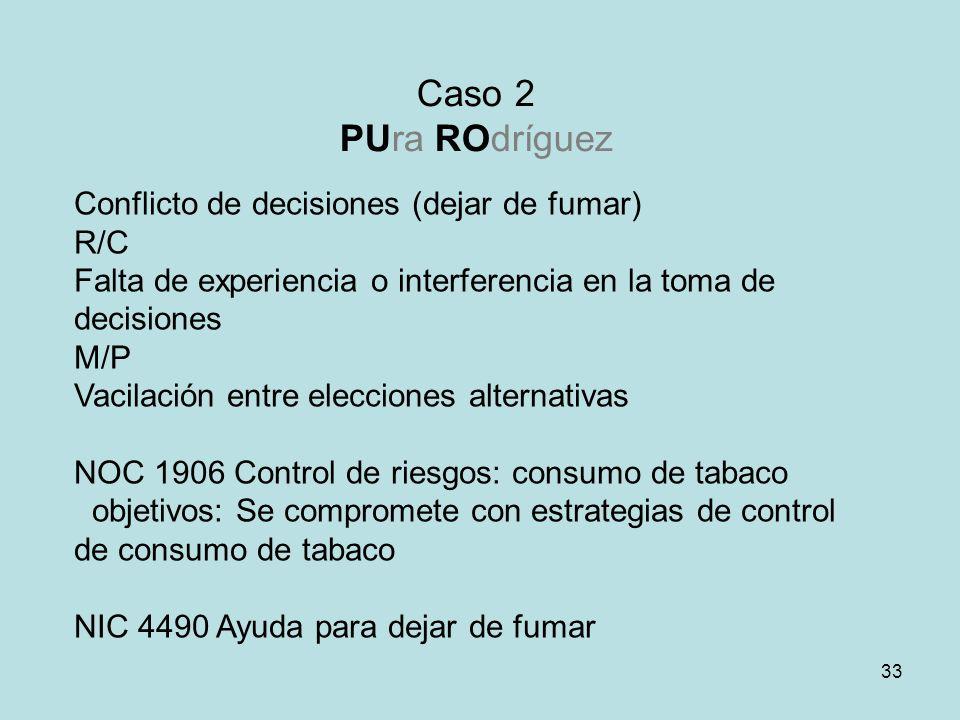 33 Caso 2 PUra ROdríguez Conflicto de decisiones (dejar de fumar) R/C Falta de experiencia o interferencia en la toma de decisiones M/P Vacilación entre elecciones alternativas NOC 1906 Control de riesgos: consumo de tabaco objetivos: Se compromete con estrategias de control de consumo de tabaco NIC 4490 Ayuda para dejar de fumar