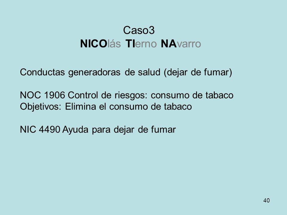 40 Caso3 NICOlás TIerno NAvarro Conductas generadoras de salud (dejar de fumar) NOC 1906 Control de riesgos: consumo de tabaco Objetivos: Elimina el consumo de tabaco NIC 4490 Ayuda para dejar de fumar