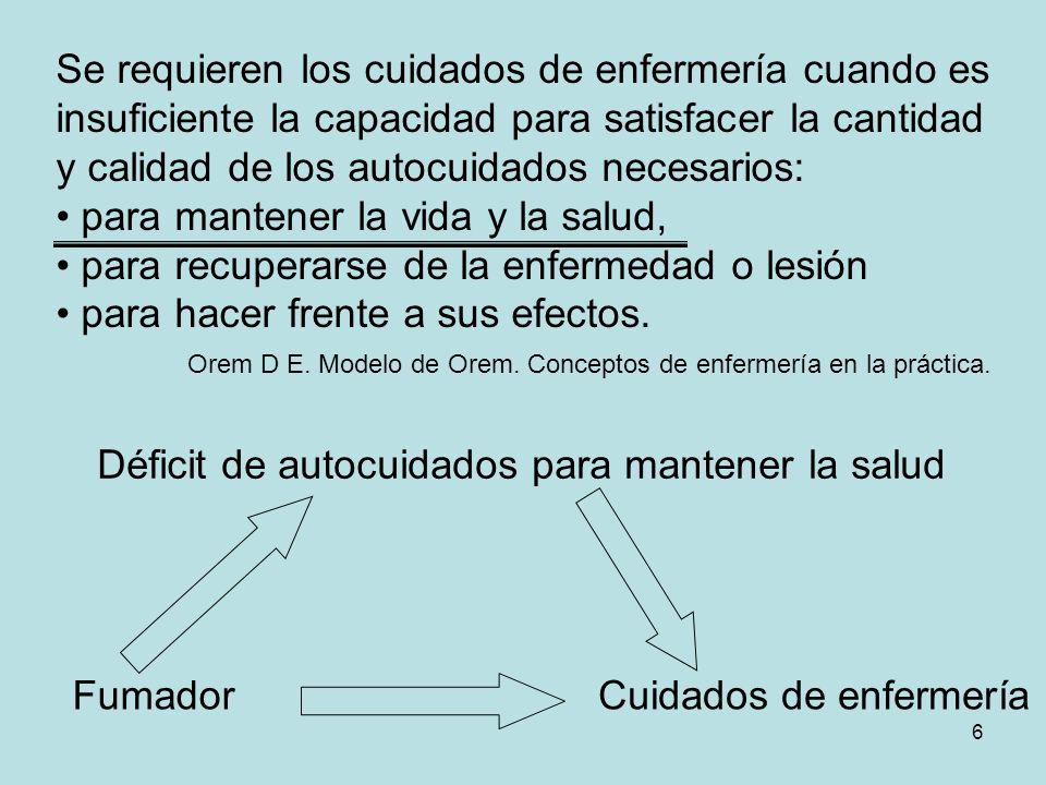 6 Se requieren los cuidados de enfermería cuando es insuficiente la capacidad para satisfacer la cantidad y calidad de los autocuidados necesarios: pa