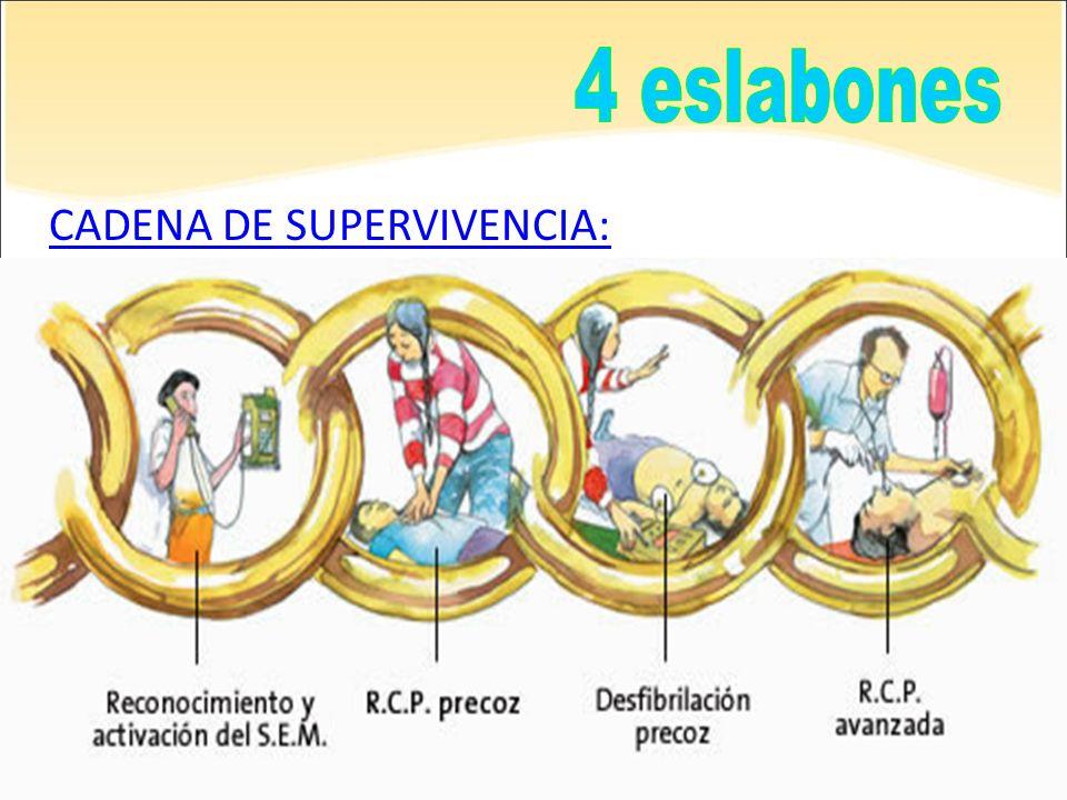 CADENA DE SUPERVIVENCIA: Compuesta por: 1. Reconocimiento de la PCR 2. Activación del sistema de emergencias 3. RCP básica 4. Desfibrilación precoz 5.