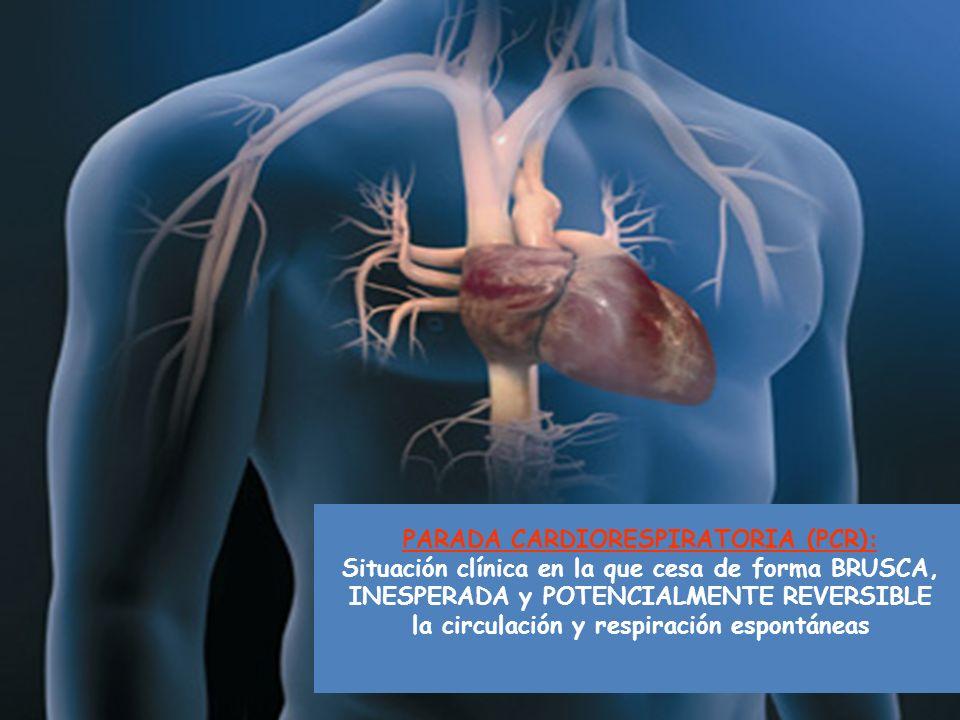 PARADA CARDIORESPIRATORIA (PCR): Situación clínica en la que cesa de forma BRUSCA, INESPERADA y POTENCIALMENTE REVERSIBLE la circulación y respiración