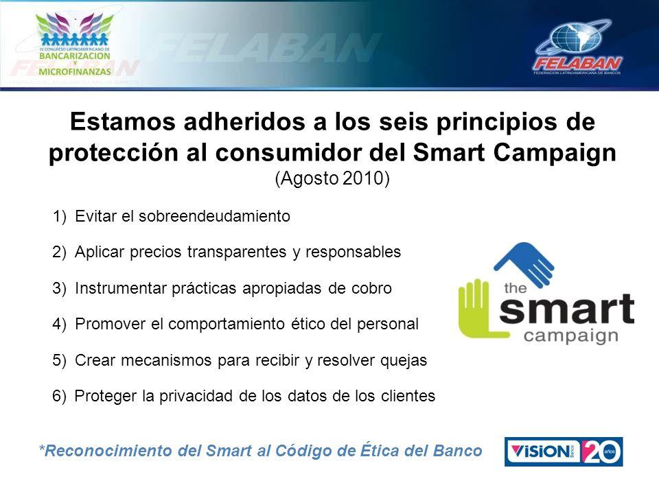 Estamos adheridos a los seis principios de protección al consumidor del Smart Campaign (Agosto 2010) 1)Evitar el sobreendeudamiento 2)Aplicar precios