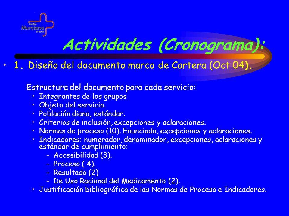 1. Diseño del documento marco de Cartera (Oct 04). Estructura del documento para cada servicio: Integrantes de los grupos Objeto del servicio. Poblaci