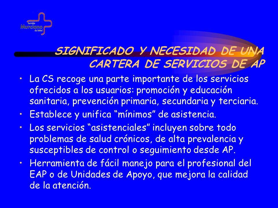SIGNIFICADO Y NECESIDAD DE UNA CARTERA DE SERVICIOS DE AP La CS recoge una parte importante de los servicios ofrecidos a los usuarios: promoción y edu