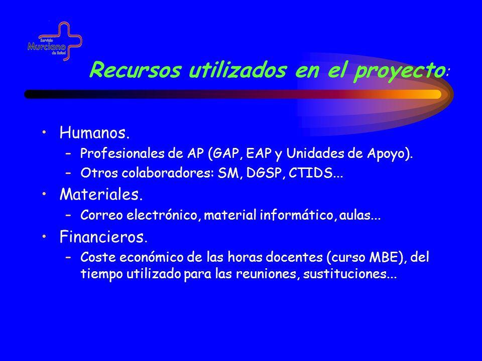 Recursos utilizados en el proyecto : Humanos. –Profesionales de AP (GAP, EAP y Unidades de Apoyo). –Otros colaboradores: SM, DGSP, CTIDS... Materiales