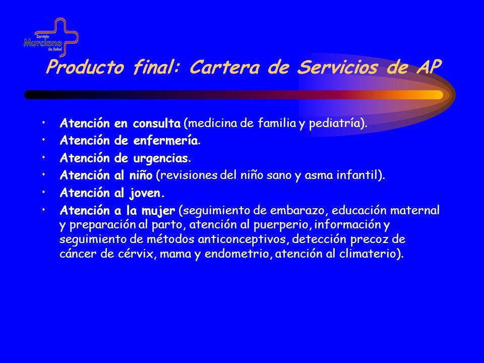 Producto final: Cartera de Servicios de AP Atención en consulta (medicina de familia y pediatría). Atención de enfermería. Atención de urgencias. Aten