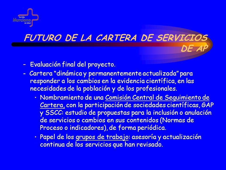 FUTURO DE LA CARTERA DE SERVICIOS DE AP –Evaluación final del proyecto. - Cartera dinámica y permanentemente actualizada para responder a los cambios
