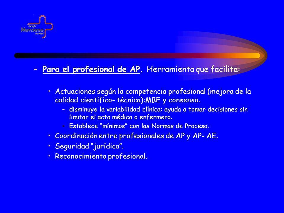 –Para el profesional de AP. Herramienta que facilita: Actuaciones según la competencia profesional (mejora de la calidad científico- técnica):MBE y co