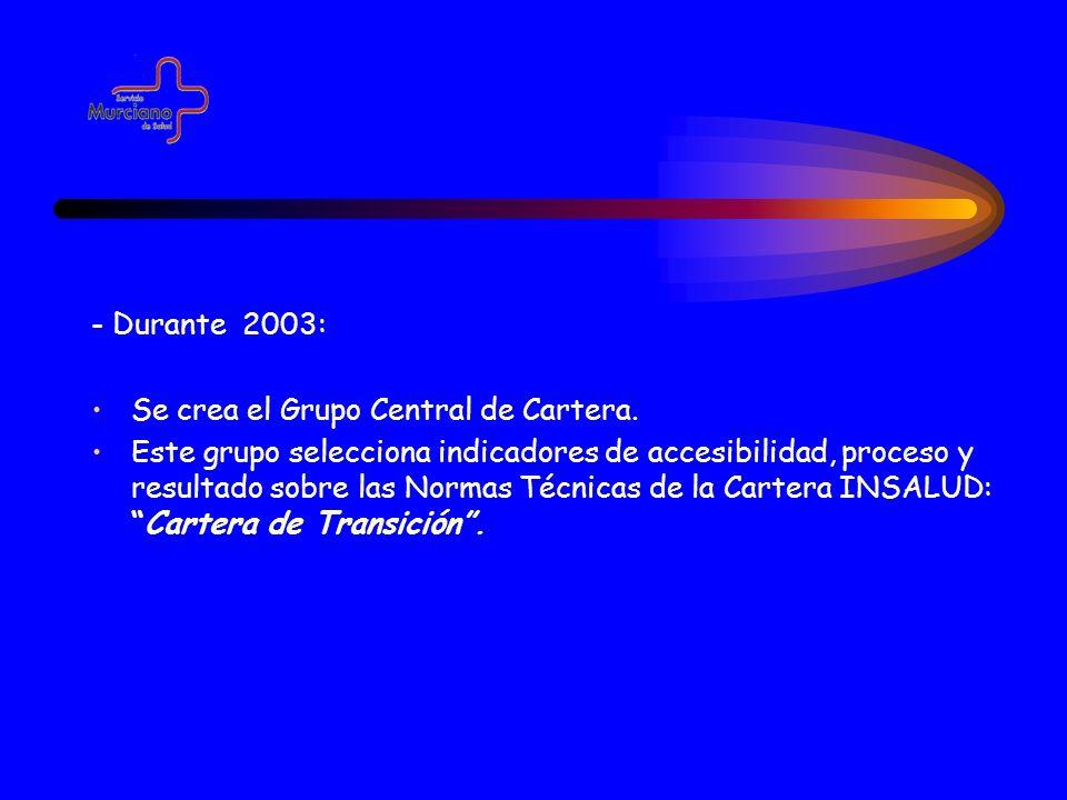 - Durante 2003: Se crea el Grupo Central de Cartera. Este grupo selecciona indicadores de accesibilidad, proceso y resultado sobre las Normas Técnicas