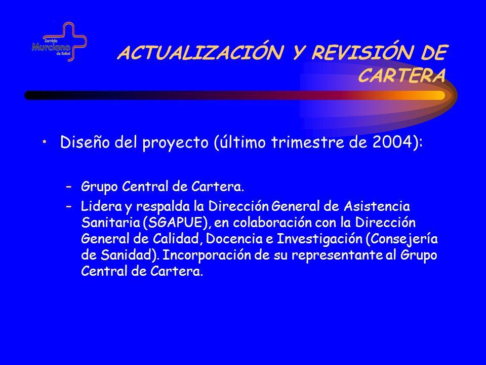 ACTUALIZACIÓN Y REVISIÓN DE CARTERA Diseño del proyecto (último trimestre de 2004): –Grupo Central de Cartera. –Lidera y respalda la Dirección General