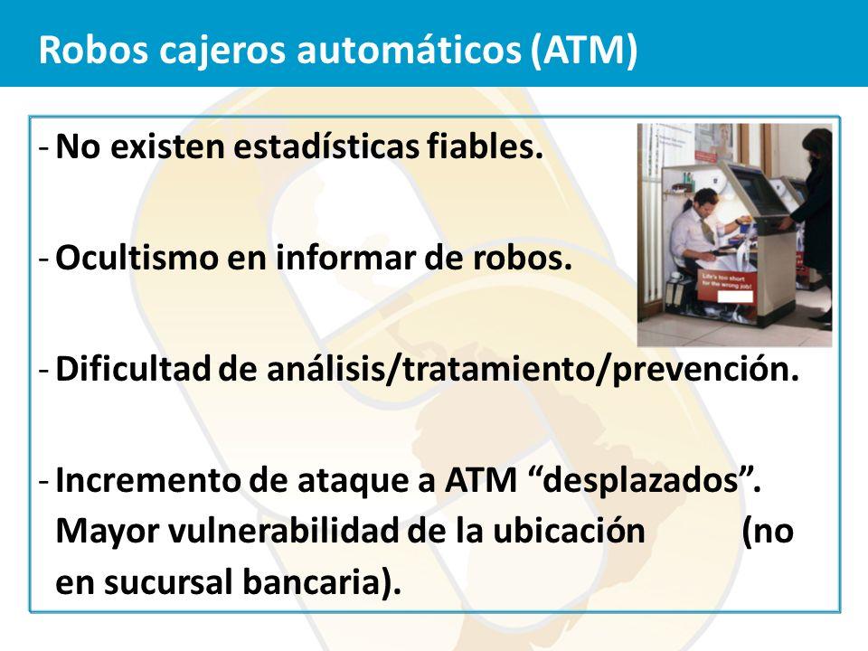 Robos cajeros automáticos (ATM) -No existen estadísticas fiables. -Ocultismo en informar de robos. -Dificultad de análisis/tratamiento/prevención. -In