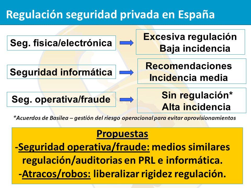 Seg. fisica/electrónica Regulación seguridad privada en España Propuestas -Seguridad operativa/fraude: medios similares regulación/auditorias en PRL e