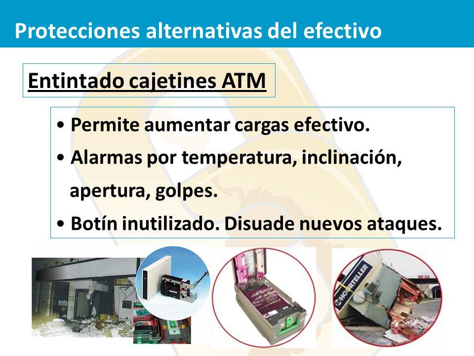 Entintado cajetines ATM Permite aumentar cargas efectivo. Alarmas por temperatura, inclinación, apertura, golpes. Botín inutilizado. Disuade nuevos at