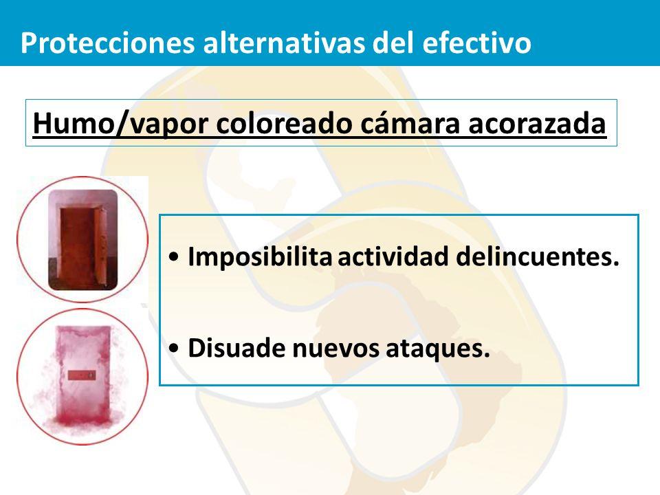 Humo/vapor coloreado cámara acorazada Imposibilita actividad delincuentes. Disuade nuevos ataques. Protecciones alternativas del efectivo