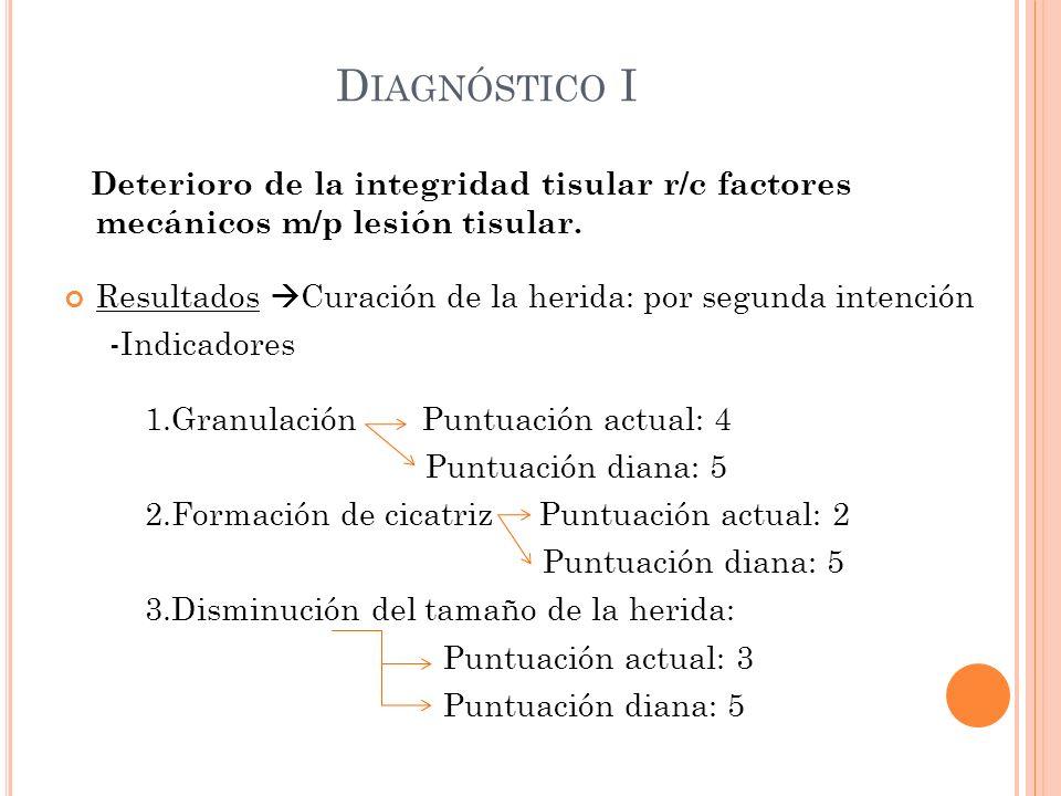 D IAGNÓSTICO I Deterioro de la integridad tisular r/c factores mecánicos m/p lesión tisular. Resultados Curación de la herida: por segunda intención -