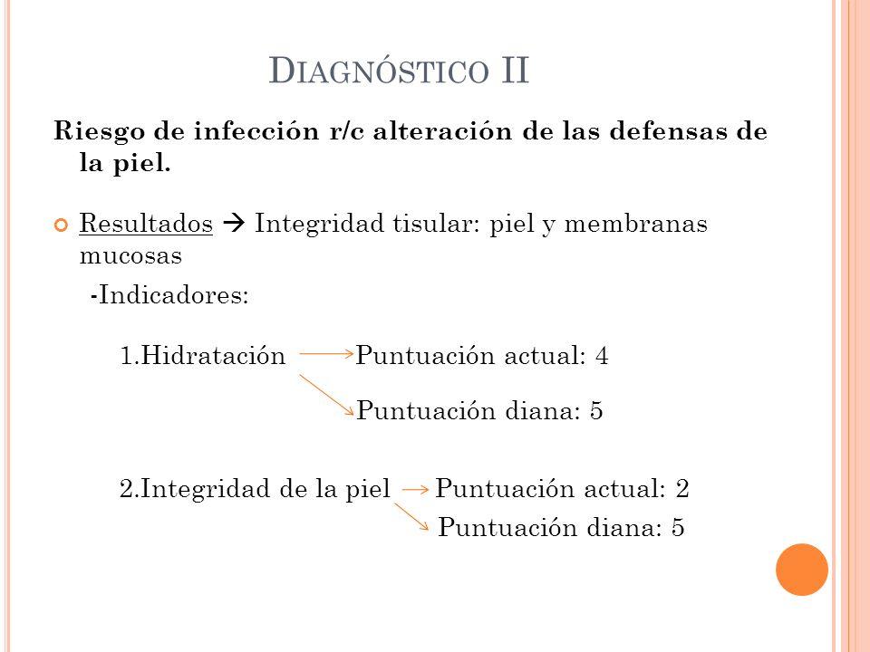 D IAGNÓSTICO II Riesgo de infección r/c alteración de las defensas de la piel. Resultados Integridad tisular: piel y membranas mucosas -Indicadores: 1