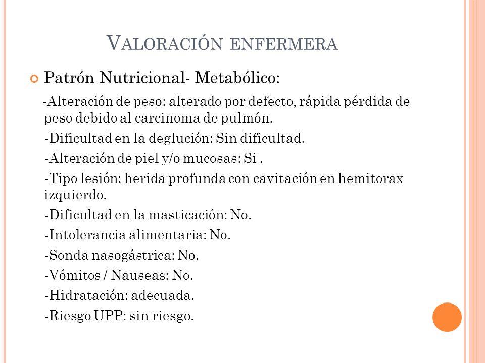 V ALORACIÓN ENFERMERA Patrón Nutricional- Metabólico: -Alteración de peso: alterado por defecto, rápida pérdida de peso debido al carcinoma de pulmón.