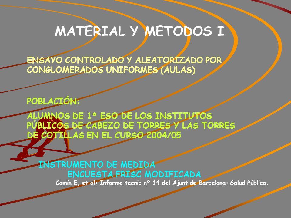 MATERIAL Y METODOS I ENSAYO CONTROLADO Y ALEATORIZADO POR CONGLOMERADOS UNIFORMES (AULAS) POBLACIÓN: ALUMNOS DE 1º ESO DE LOS INSTITUTOS PÚBLICOS DE CABEZO DE TORRES Y LAS TORRES DE COTILLAS EN EL CURSO 2004/05 INSTRUMENTO DE MEDIDA ENCUESTA FRISC MODIFICADA Comín E, et al: Informe tecnic nº 14 del Ajunt de Barcelona: Salud Pública.