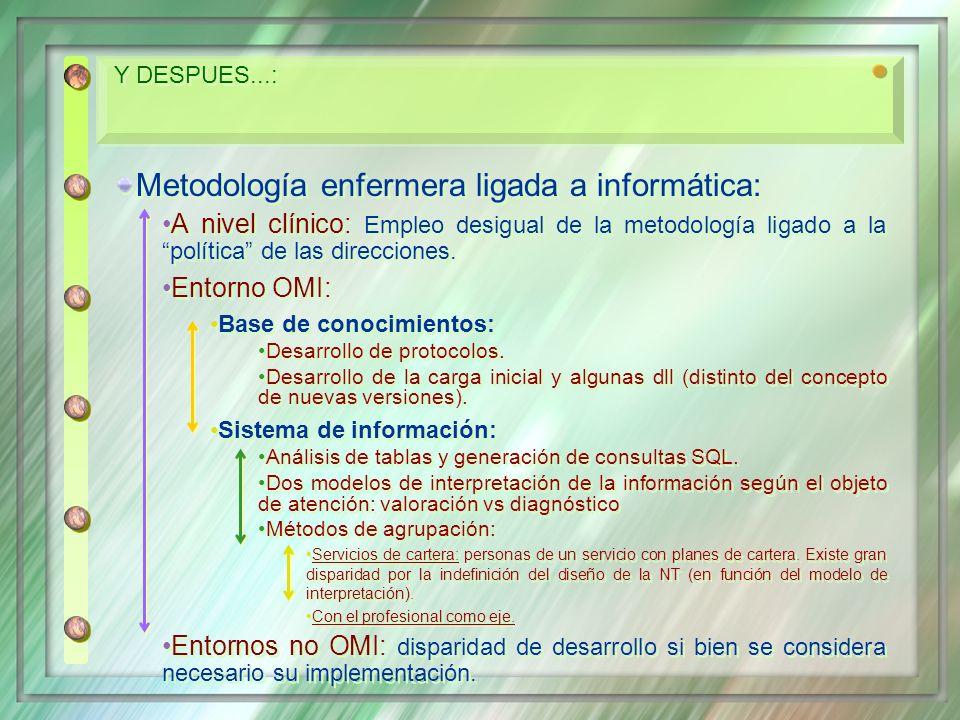 Metodología enfermera ligada a informática: A nivel clínico: Empleo desigual de la metodología ligado a la política de las direcciones. Entorno OMI: B