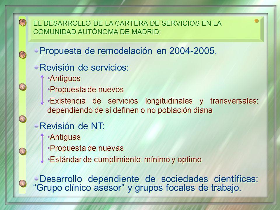 Propuesta de remodelación en 2004-2005. Revisión de servicios: Antiguos Propuesta de nuevos Existencia de servicios longitudinales y transversales: de