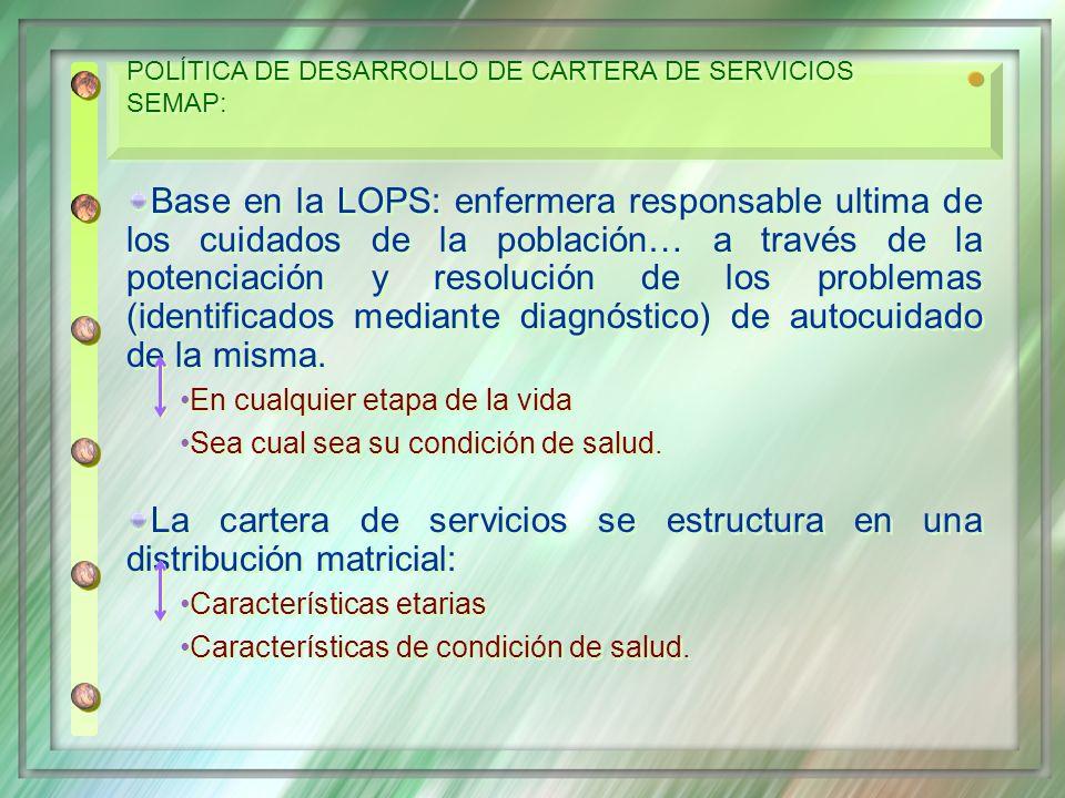 Base en la LOPS: enfermera responsable ultima de los cuidados de la población… a través de la potenciación y resolución de los problemas (identificado