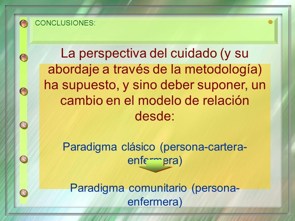 CONCLUSIONES: La perspectiva del cuidado (y su abordaje a través de la metodología) ha supuesto, y sino deber suponer, un cambio en el modelo de relac
