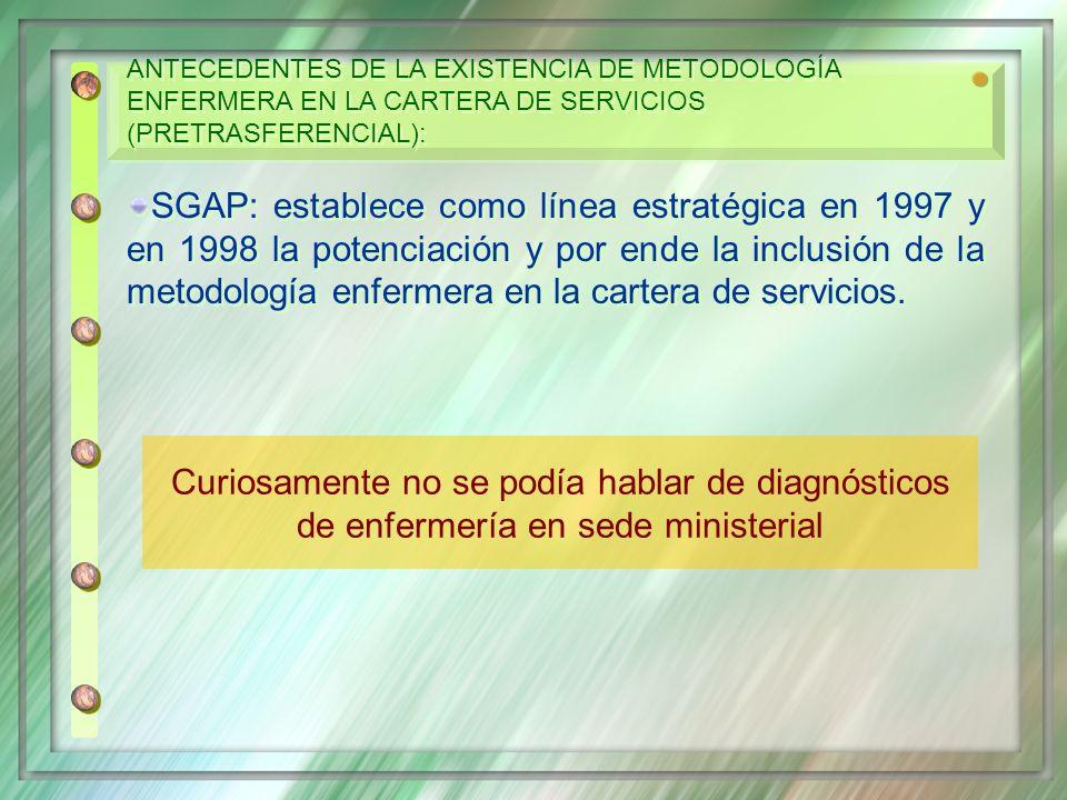 ANTECEDENTES DE LA EXISTENCIA DE METODOLOGÍA ENFERMERA EN LA CARTERA DE SERVICIOS (PRETRASFERENCIAL): SGAP: establece como línea estratégica en 1997 y
